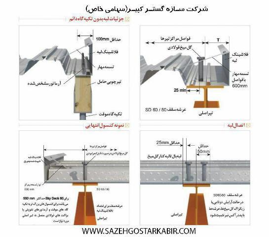 روش اجرای سقف عرشه فولادی-نحوه اجرای سقف عرشه فولادی-اجرای سقف عرشه فولادی